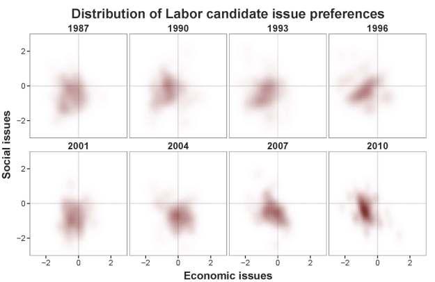 labor.cand.dist.print2